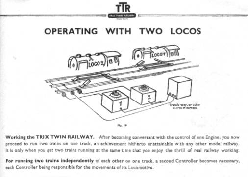TTR basics on locomotive engineering drawings, locomotive sketches, locomotive tools, locomotive lights, locomotive electrical, locomotive maintenance, locomotive assembly, locomotive parts, locomotive dimensions, locomotive suspension, locomotive battery, locomotive operating manuals, locomotive repair, locomotive technical drawings,