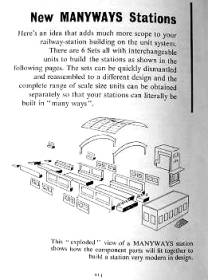 Manyways station parts